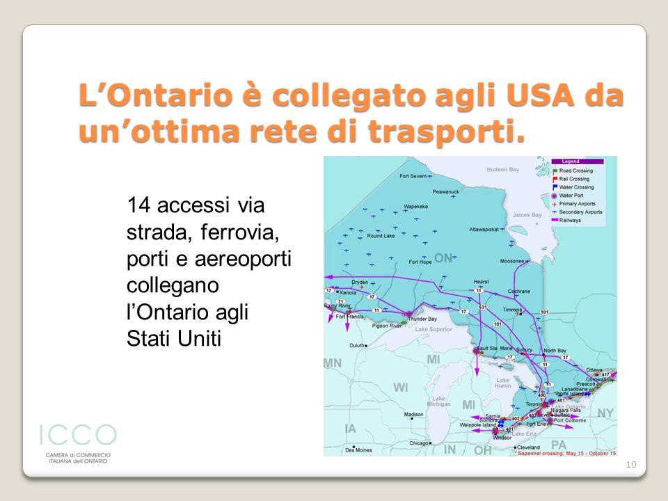 10 LOntario è collegato agli USA da unottima rete di trasporti. 14 accessi via strada, ferrovia, porti e aereoporti collegano lOntario agli Stati Unit
