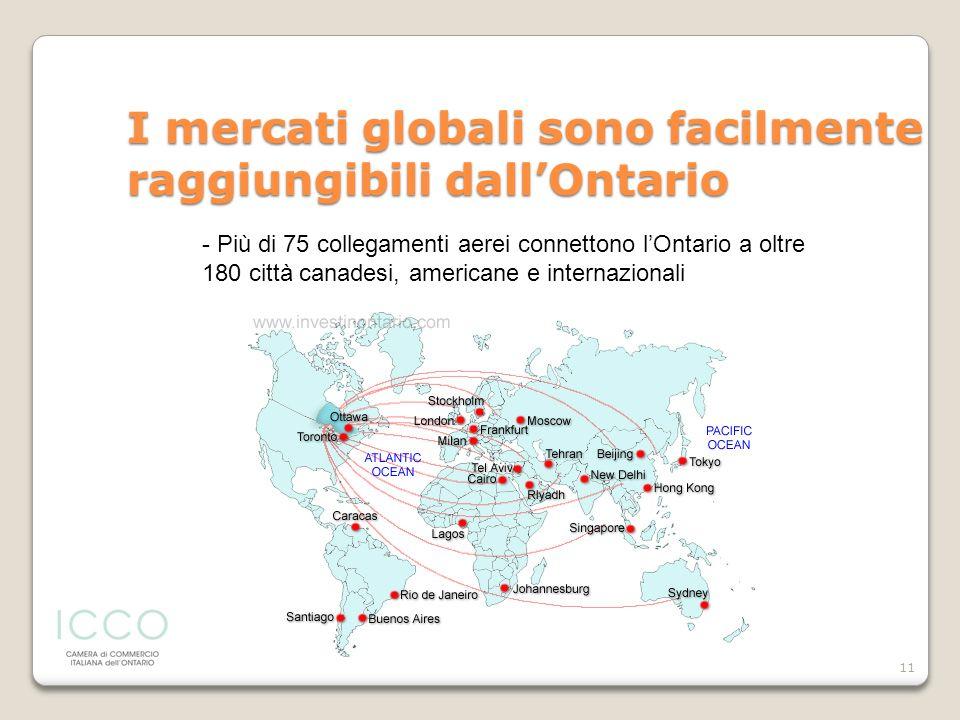 11 I mercati globali sono facilmente raggiungibili dallOntario - Più di 75 collegamenti aerei connettono lOntario a oltre 180 città canadesi, american