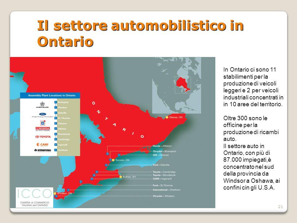 21 Il settore automobilistico in Ontario In Ontario ci sono 11 stabilimenti per la produzione di veicoli leggeri e 2 per veicoli industriali concentra