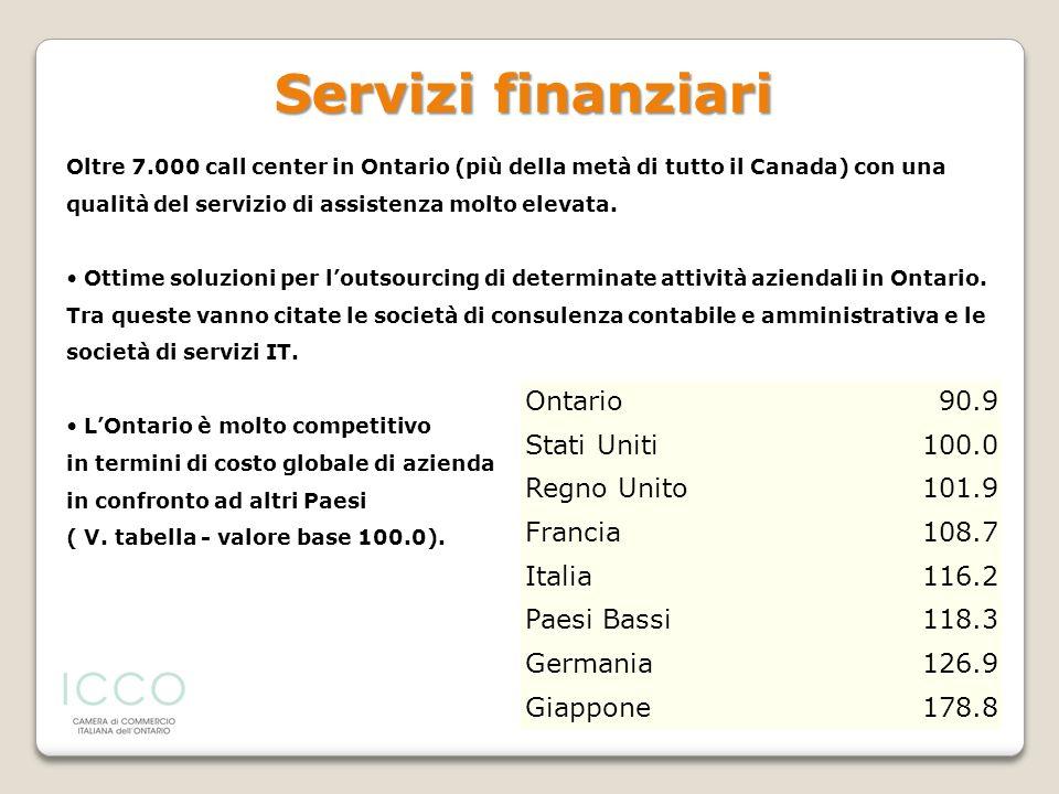 Oltre 7.000 call center in Ontario (più della metà di tutto il Canada) con una qualità del servizio di assistenza molto elevata. Ottime soluzioni per