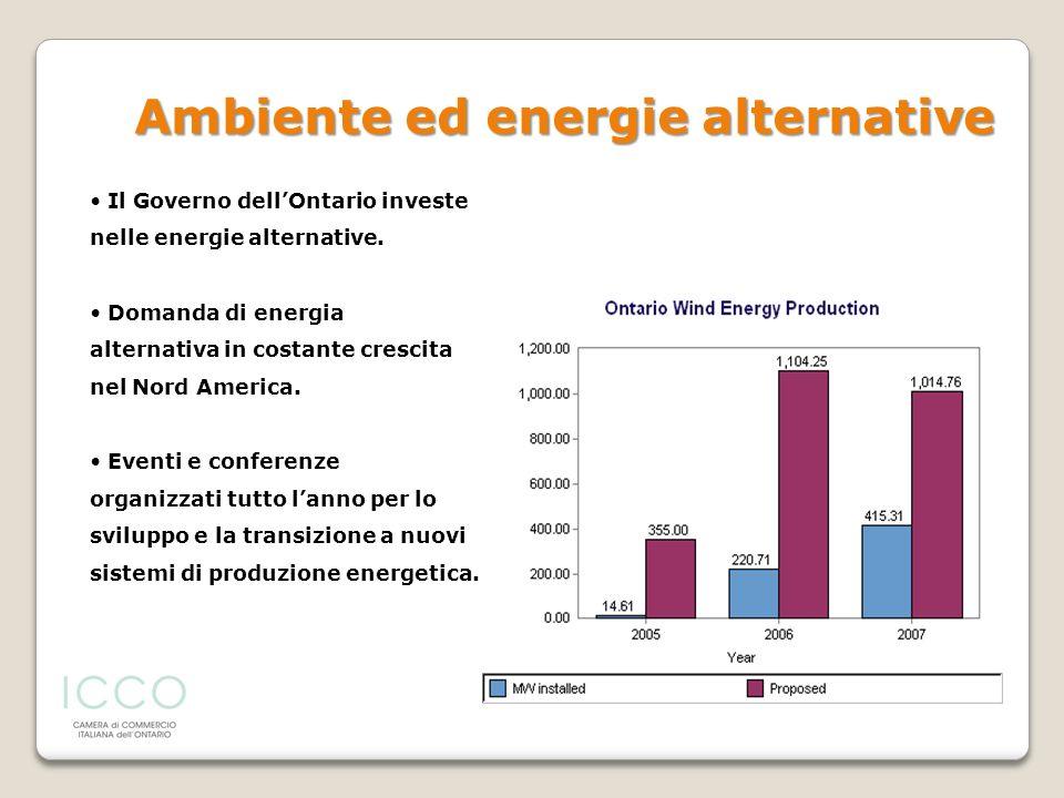 Il Governo dellOntario investe nelle energie alternative. Domanda di energia alternativa in costante crescita nel Nord America. Eventi e conferenze or