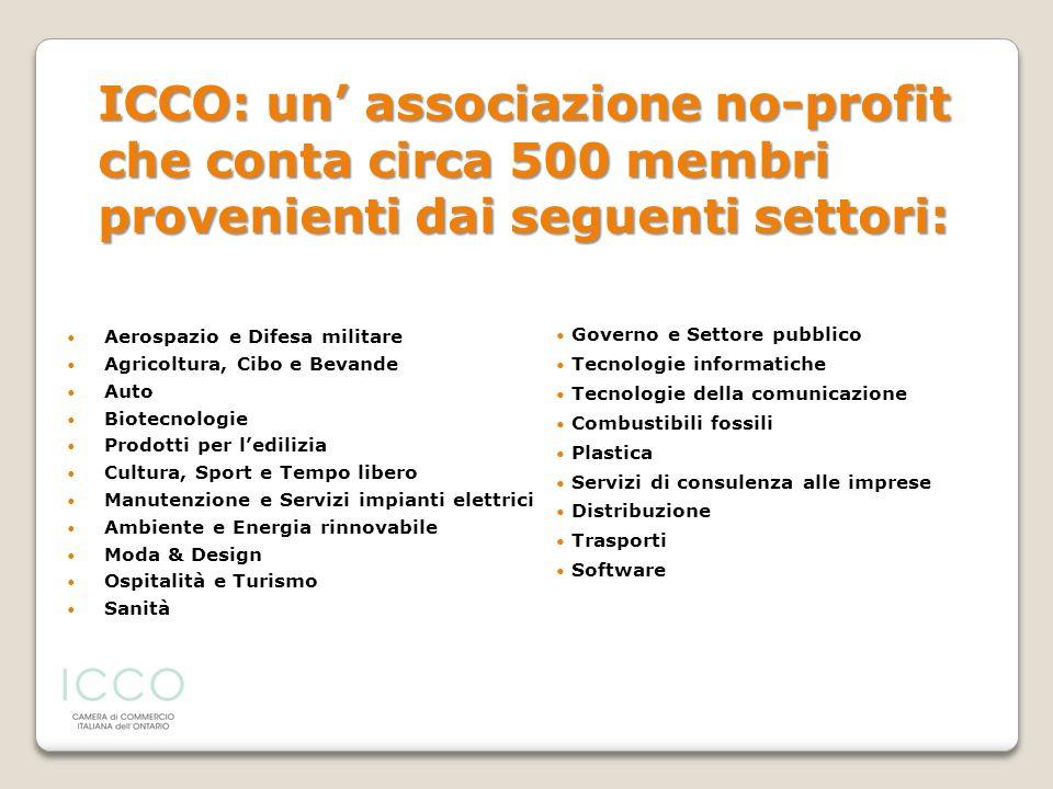 ICCO: un associazione no-profit che conta circa 500 membri provenienti dai seguenti settori: Aerospazio e Difesa militare Agricoltura, Cibo e Bevande