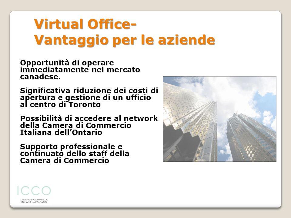 Virtual Office- Vantaggio per le aziende Opportunità di operare immediatamente nel mercato canadese. Significativa riduzione dei costi di apertura e g