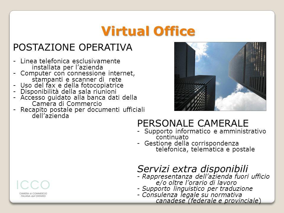 Virtual Office POSTAZIONE OPERATIVA - Linea telefonica esclusivamente installata per lazienda - Computer con connessione internet, stampanti e scanner
