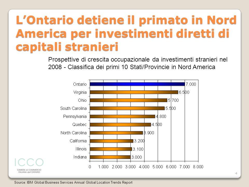 4 LOntario detiene il primato in Nord America per investimenti diretti di capitali stranieri Prospettive di crescita occupazionale da investimenti str
