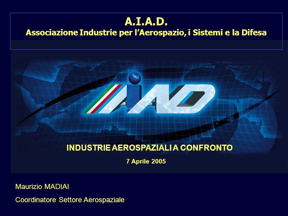 A.I.A.D. Associazione Industrie per lAerospazio, i Sistemi e la Difesa INDUSTRIE AEROSPAZIALI A CONFRONTO 7 Aprile 2005 Maurizio MADIAI Coordinatore S
