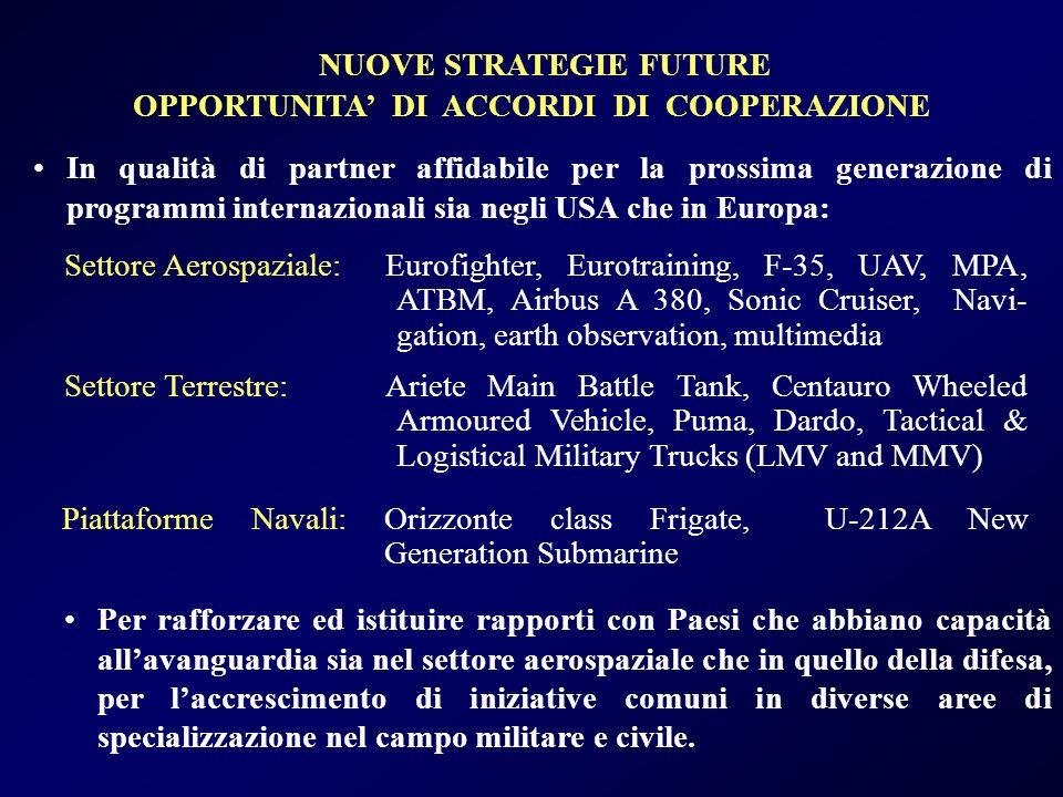 NUOVE STRATEGIE FUTURE OPPORTUNITA DI ACCORDI DI COOPERAZIONE In qualità di partner affidabile per la prossima generazione di programmi internazionali