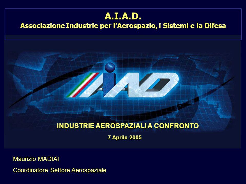 A.I.A.D.