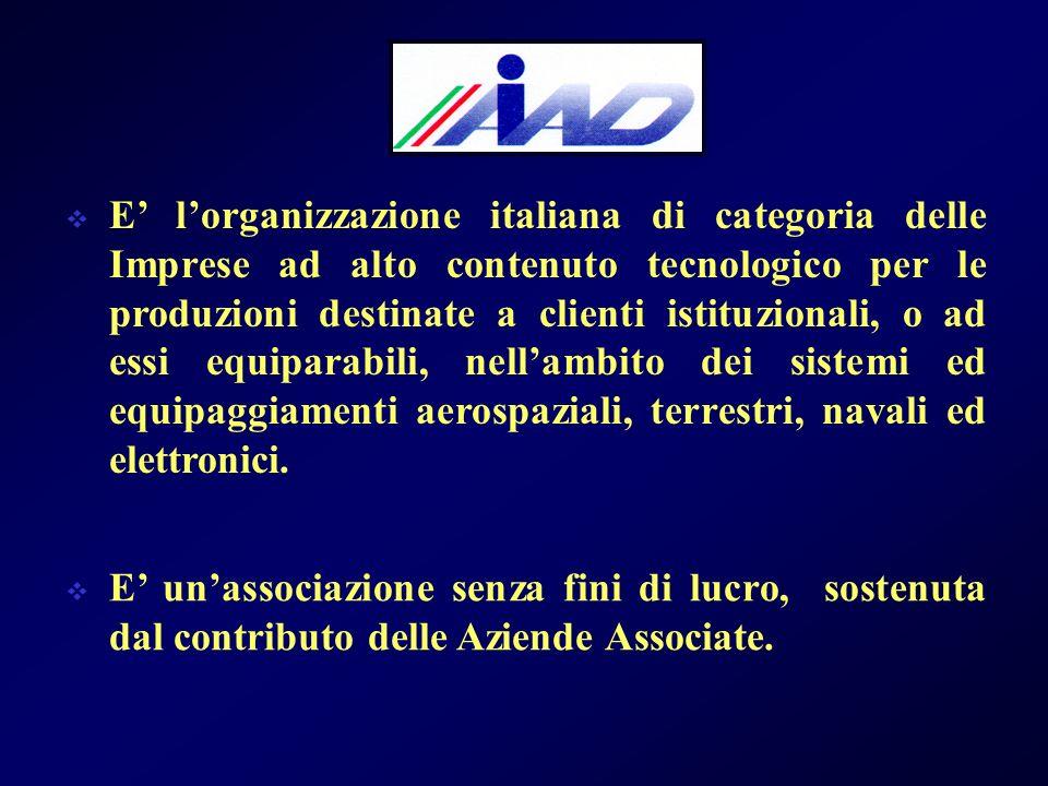 E lorganizzazione italiana di categoria delle Imprese ad alto contenuto tecnologico per le produzioni destinate a clienti istituzionali, o ad essi equiparabili, nellambito dei sistemi ed equipaggiamenti aerospaziali, terrestri, navali ed elettronici.