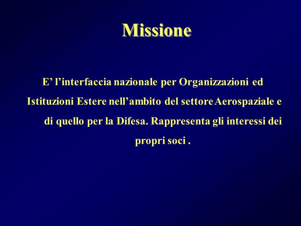 Missione E linterfaccia nazionale per Organizzazioni ed Istituzioni Estere nellambito del settore Aerospaziale e di quello per la Difesa. Rappresenta