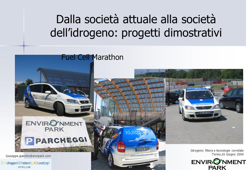 Giuseppe.gianolio@envipark.com Idrogeno: filiera e tecnologie correlate Torino,16 Giugno 2004 Dalla società attuale alla società dellidrogeno: progetti dimostrativi Fuel Cell Marathon