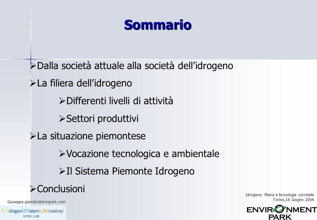 Giuseppe.gianolio@envipark.com Idrogeno: filiera e tecnologie correlate Torino,16 Giugno 2004 La filiera dellidrogeno Livello 0 - components suppliers: fornitura di componenti necessari per la costruzione delle core technologies (es.