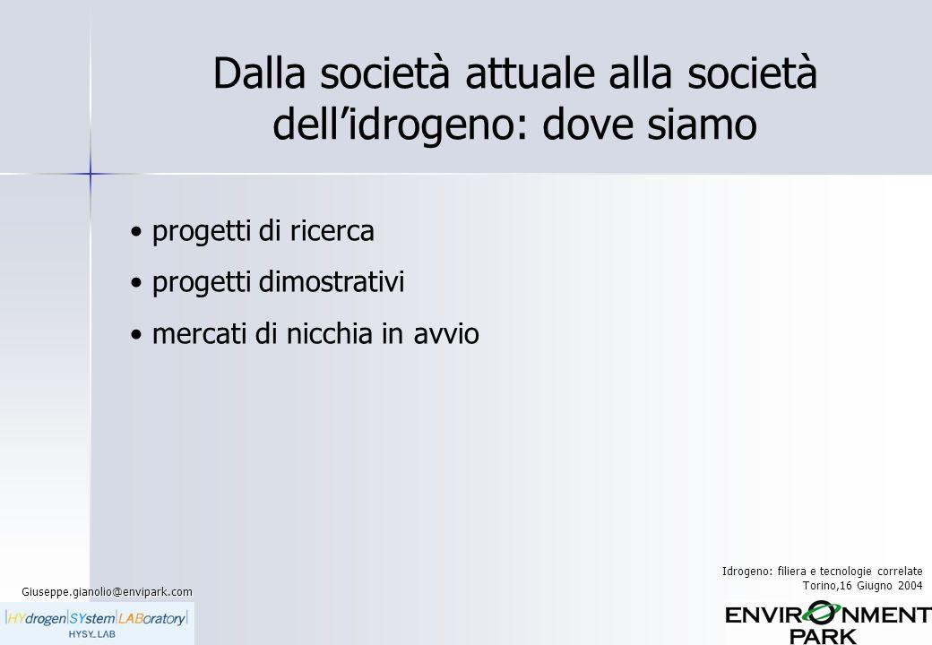 Giuseppe.gianolio@envipark.com Idrogeno: filiera e tecnologie correlate Torino,16 Giugno 2004 La situazione piemontese: vocazione tecnologica ambientale