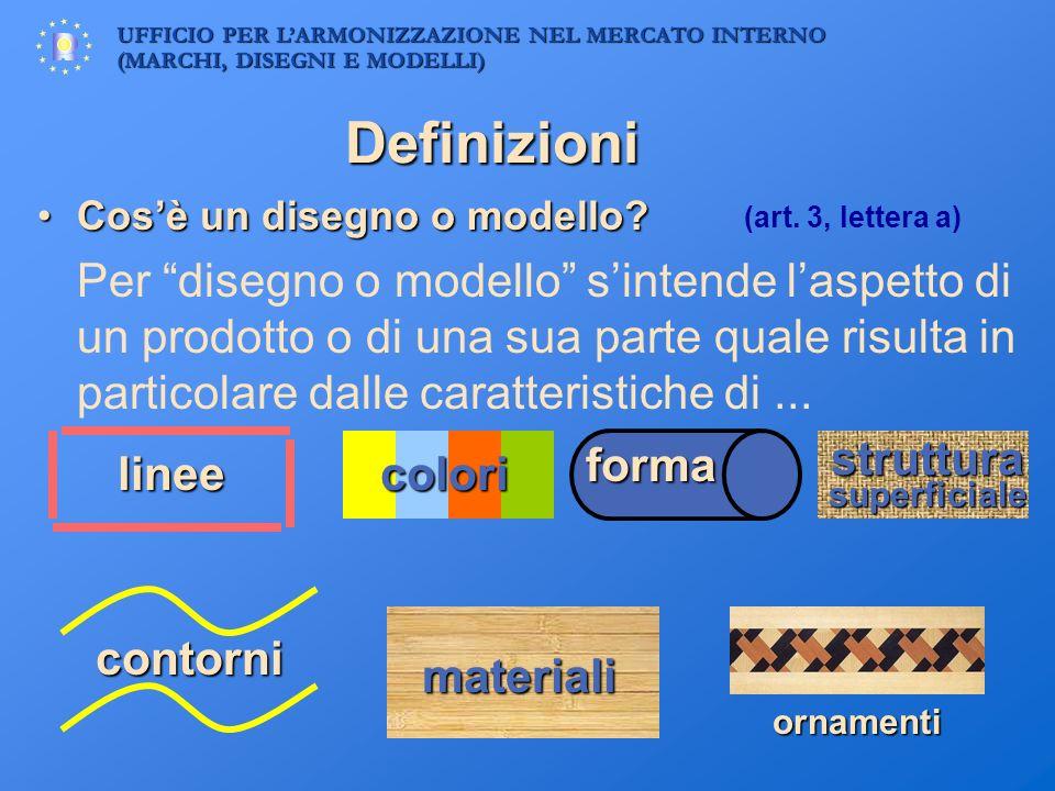UFFICIO PER LARMONIZZAZIONE NEL MERCATO INTERNO (MARCHI, DISEGNI E MODELLI) Definizioni Cosè un disegno o modello?Cosè un disegno o modello? Per diseg
