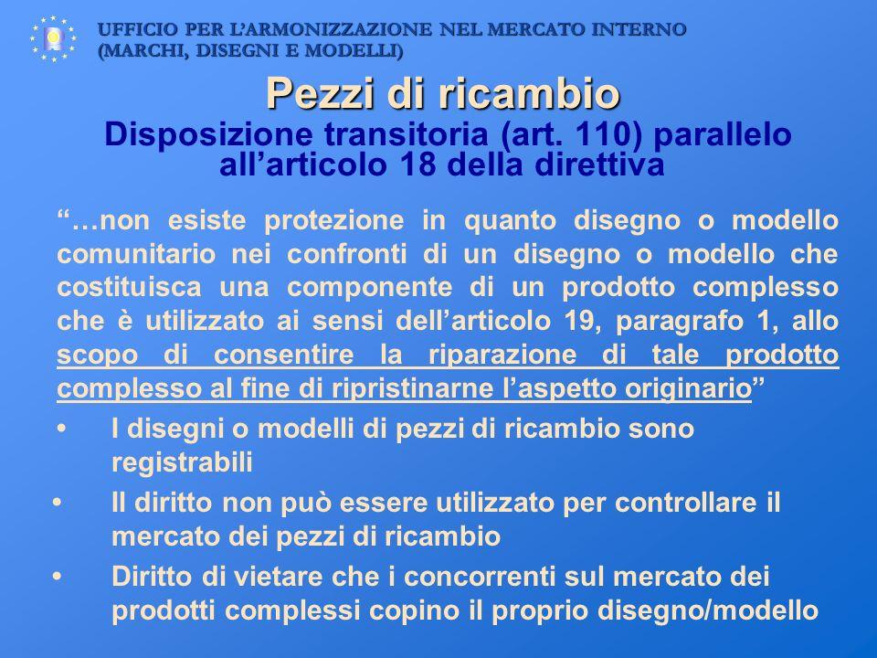 UFFICIO PER LARMONIZZAZIONE NEL MERCATO INTERNO (MARCHI, DISEGNI E MODELLI) Pezzi di ricambio Pezzi di ricambio Disposizione transitoria (art. 110) pa