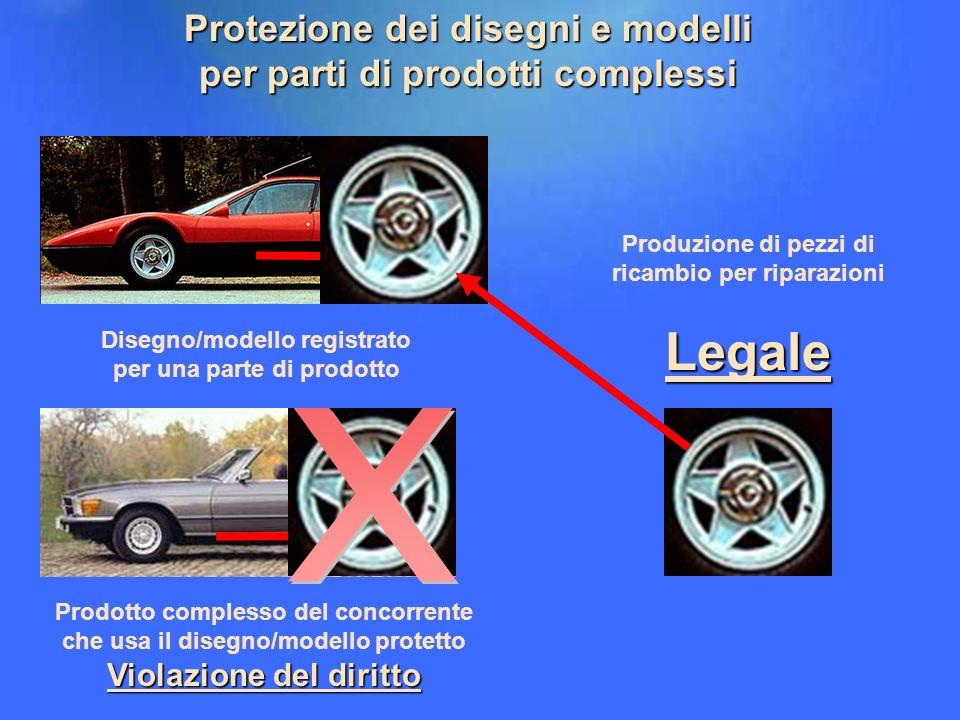 UFFICIO PER LARMONIZZAZIONE NEL MERCATO INTERNO (MARCHI, DISEGNI E MODELLI) Disegno/modello registrato per una parte di prodotto Violazione del diritt