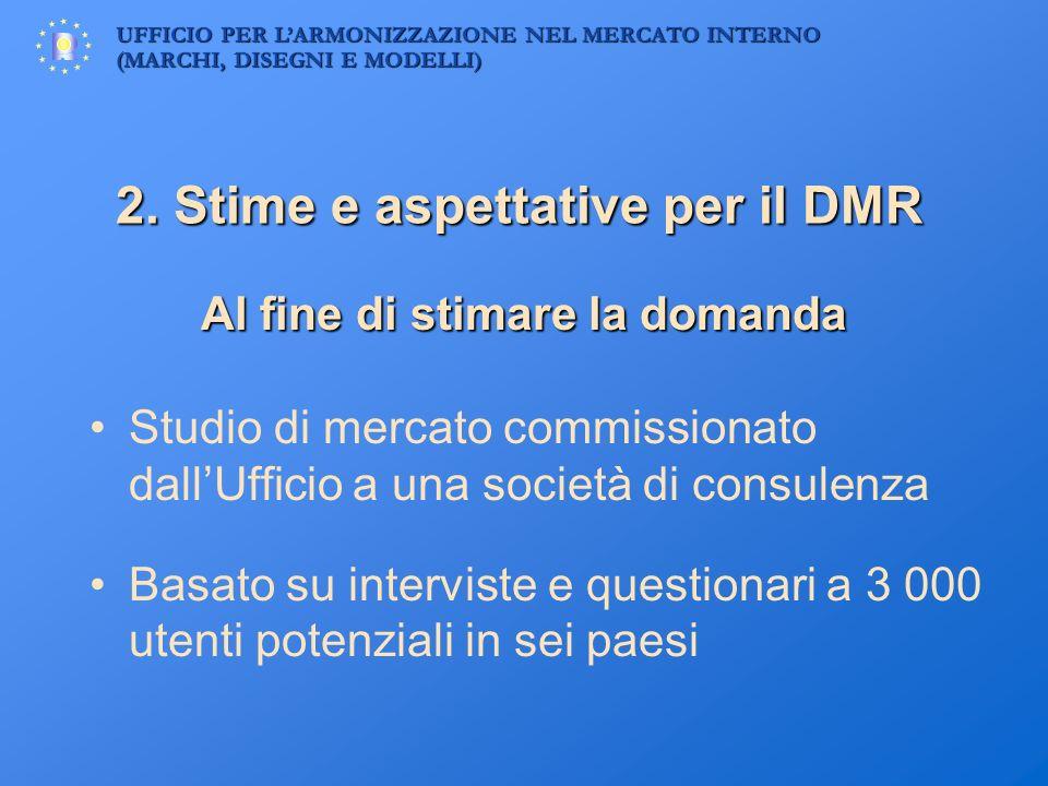 UFFICIO PER LARMONIZZAZIONE NEL MERCATO INTERNO (MARCHI, DISEGNI E MODELLI) 2. Stime e aspettative per il DMR Studio di mercato commissionato dallUffi