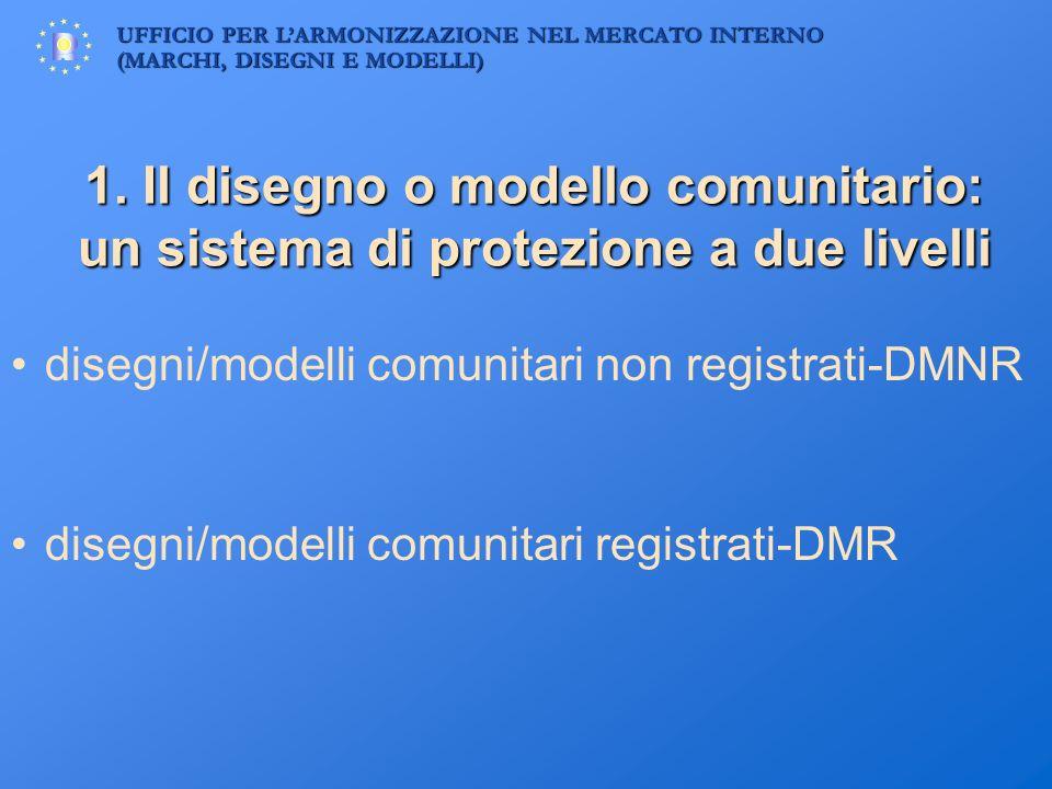 UFFICIO PER LARMONIZZAZIONE NEL MERCATO INTERNO (MARCHI, DISEGNI E MODELLI) 1. Il disegno o modello comunitario: un sistema di protezione a due livell