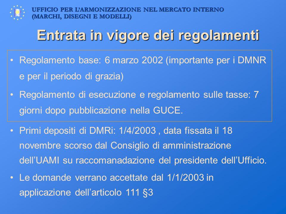 UFFICIO PER LARMONIZZAZIONE NEL MERCATO INTERNO (MARCHI, DISEGNI E MODELLI) Entrata in vigore dei regolamenti Regolamento base: 6 marzo 2002 (importan