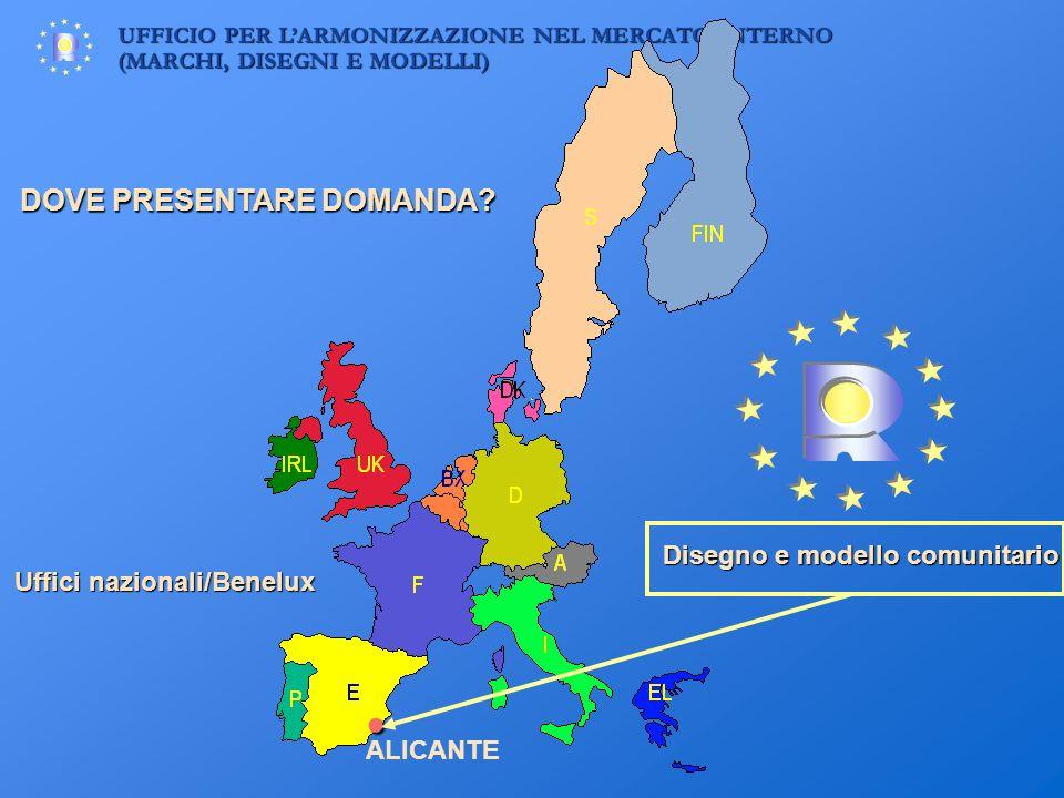 UFFICIO PER LARMONIZZAZIONE NEL MERCATO INTERNO (MARCHI, DISEGNI E MODELLI) Uffici nazionali/Benelux Disegno e modello comunitario DOVE PRESENTARE DOM
