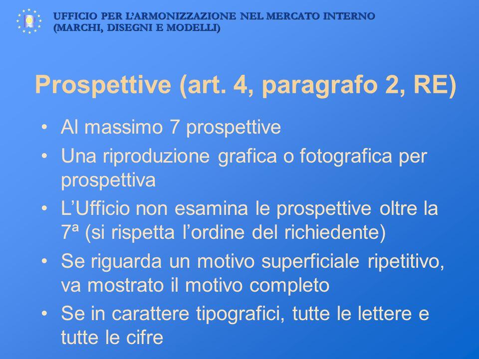 UFFICIO PER LARMONIZZAZIONE NEL MERCATO INTERNO (MARCHI, DISEGNI E MODELLI) Prospettive (art. 4, paragrafo 2, RE) Al massimo 7 prospettive Una riprodu