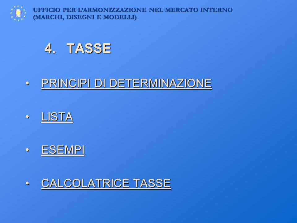 UFFICIO PER LARMONIZZAZIONE NEL MERCATO INTERNO (MARCHI, DISEGNI E MODELLI) 4. TASSE PRINCIPI DI DETERMINAZIONEPRINCIPI DI DETERMINAZIONE LISTALISTA E