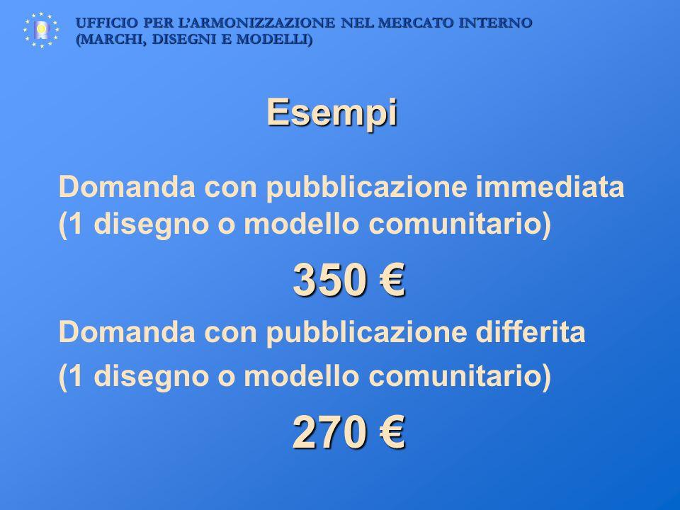 UFFICIO PER LARMONIZZAZIONE NEL MERCATO INTERNO (MARCHI, DISEGNI E MODELLI) Esempi Domanda con pubblicazione immediata (1 disegno o modello comunitari