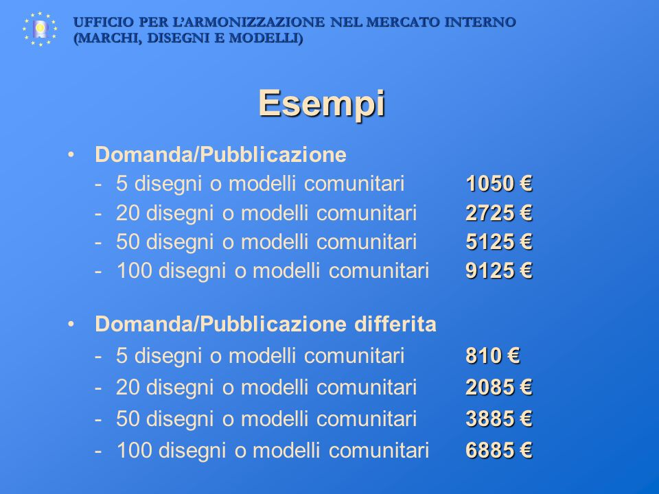UFFICIO PER LARMONIZZAZIONE NEL MERCATO INTERNO (MARCHI, DISEGNI E MODELLI) Domanda/Pubblicazione 1050 -5 disegni o modelli comunitari1050 2725 -20 di