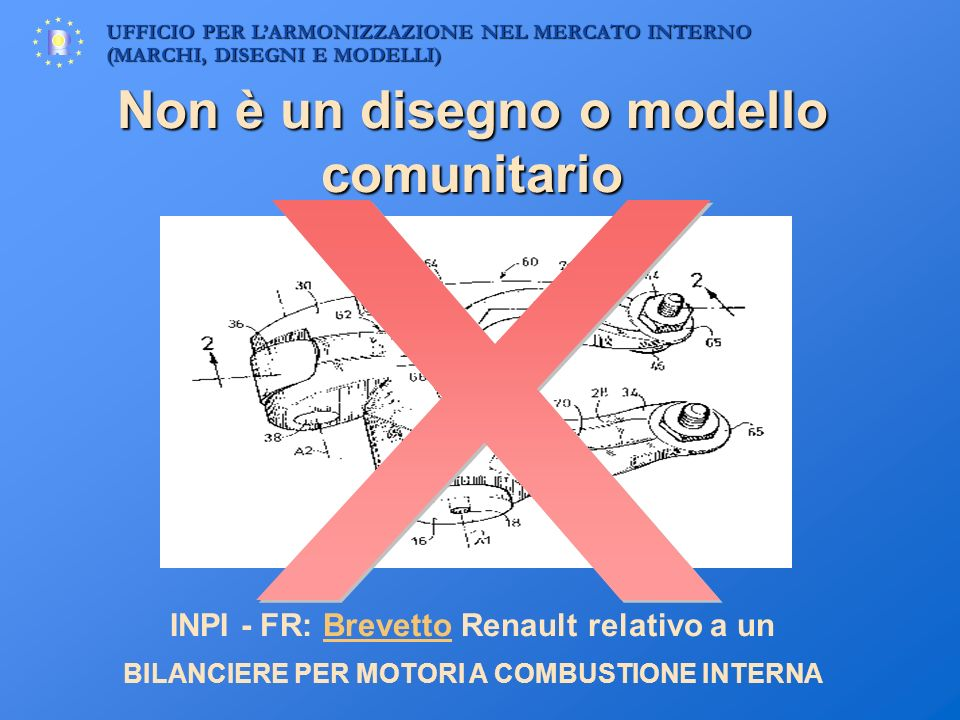 UFFICIO PER LARMONIZZAZIONE NEL MERCATO INTERNO (MARCHI, DISEGNI E MODELLI) Non è un disegno o modello comunitario INPI - FR: Brevetto Renault relativ