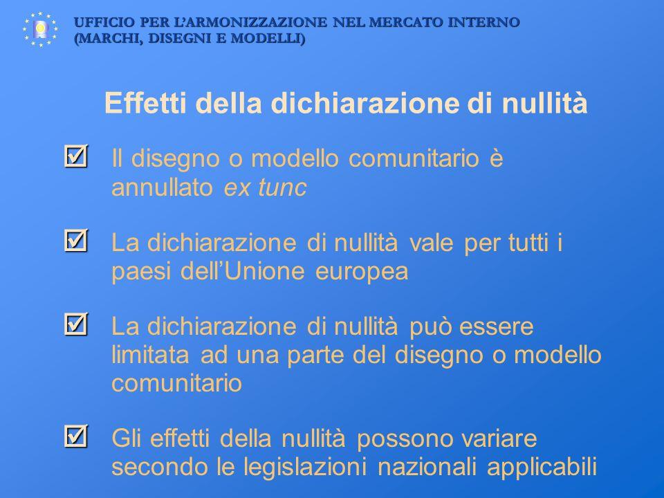 UFFICIO PER LARMONIZZAZIONE NEL MERCATO INTERNO (MARCHI, DISEGNI E MODELLI) Effetti della dichiarazione di nullità Il disegno o modello comunitario è