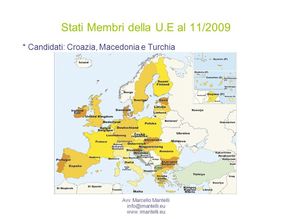 Avv. Marcello Mantelli info@imantelli.eu www. imantelli.eu Stati Membri della U.E al 11/2009 * Candidati: Croazia, Macedonia e Turchia