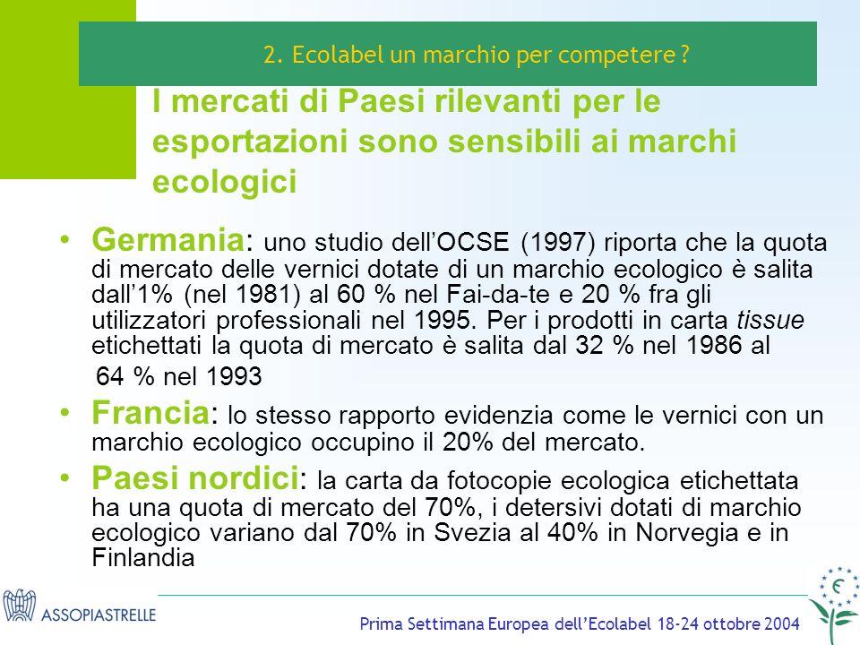 Prima Settimana Europea dellEcolabel 18-24 ottobre 2004 I mercati di Paesi rilevanti per le esportazioni sono sensibili ai marchi ecologici Germania : uno studio dellOCSE (1997) riporta che la quota di mercato delle vernici dotate di un marchio ecologico è salita dall1% (nel 1981) al 60 % nel Fai-da-te e 20 % fra gli utilizzatori professionali nel 1995.