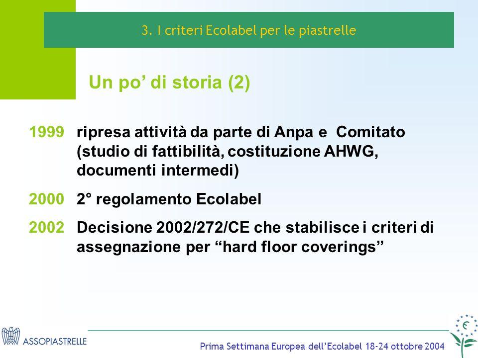 Prima Settimana Europea dellEcolabel 18-24 ottobre 2004 1999ripresa attività da parte di Anpa e Comitato (studio di fattibilità, costituzione AHWG, documenti intermedi) 20002° regolamento Ecolabel 2002Decisione 2002/272/CE che stabilisce i criteri di assegnazione per hard floor coverings 3.