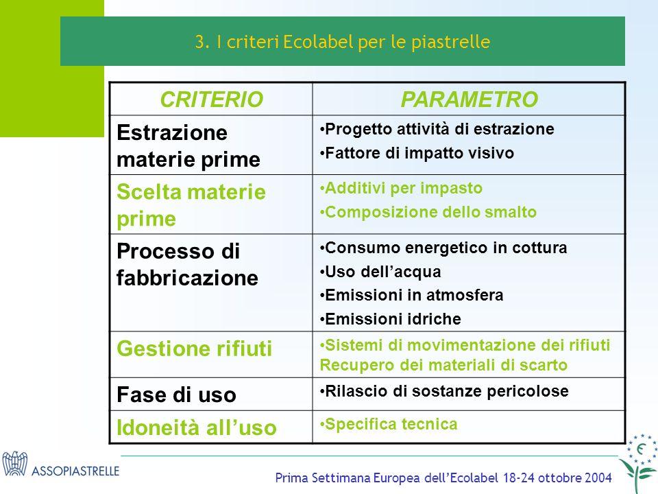Prima Settimana Europea dellEcolabel 18-24 ottobre 2004 3.