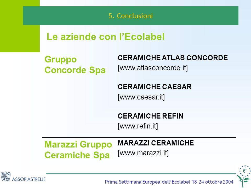 Prima Settimana Europea dellEcolabel 18-24 ottobre 2004 5.