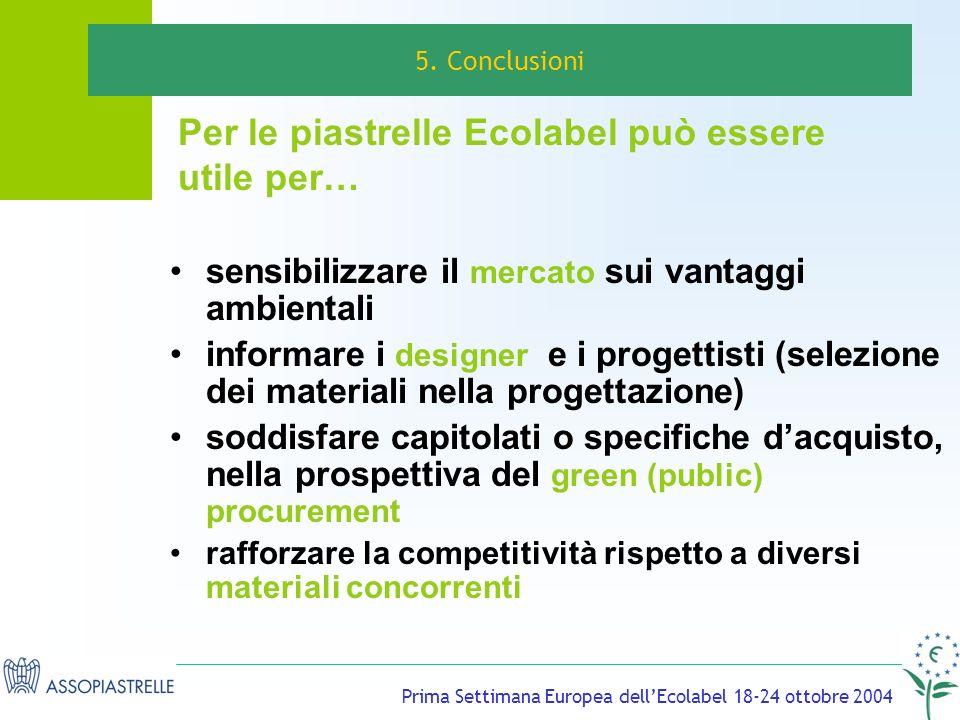 Prima Settimana Europea dellEcolabel 18-24 ottobre 2004 Per le piastrelle Ecolabel può essere utile per… sensibilizzare il mercato sui vantaggi ambientali informare i designer e i progettisti (selezione dei materiali nella progettazione) soddisfare capitolati o specifiche dacquisto, nella prospettiva del green (public) procurement rafforzare la competitività rispetto a diversi materiali concorrenti 5.