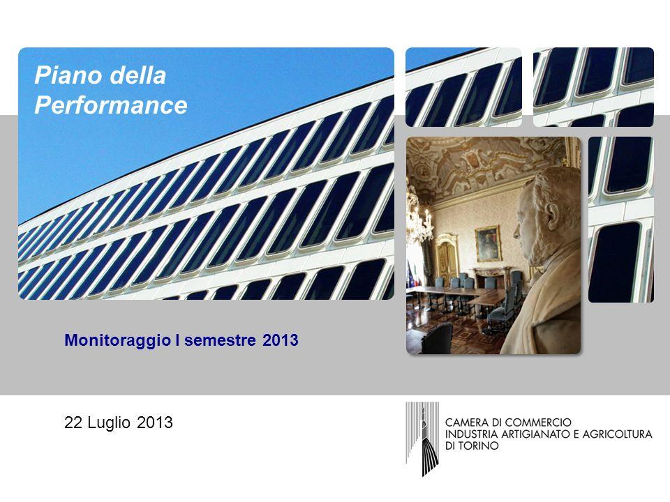 1 Monitoraggio I semestre 2013 22 Luglio 2013 Piano della Performance