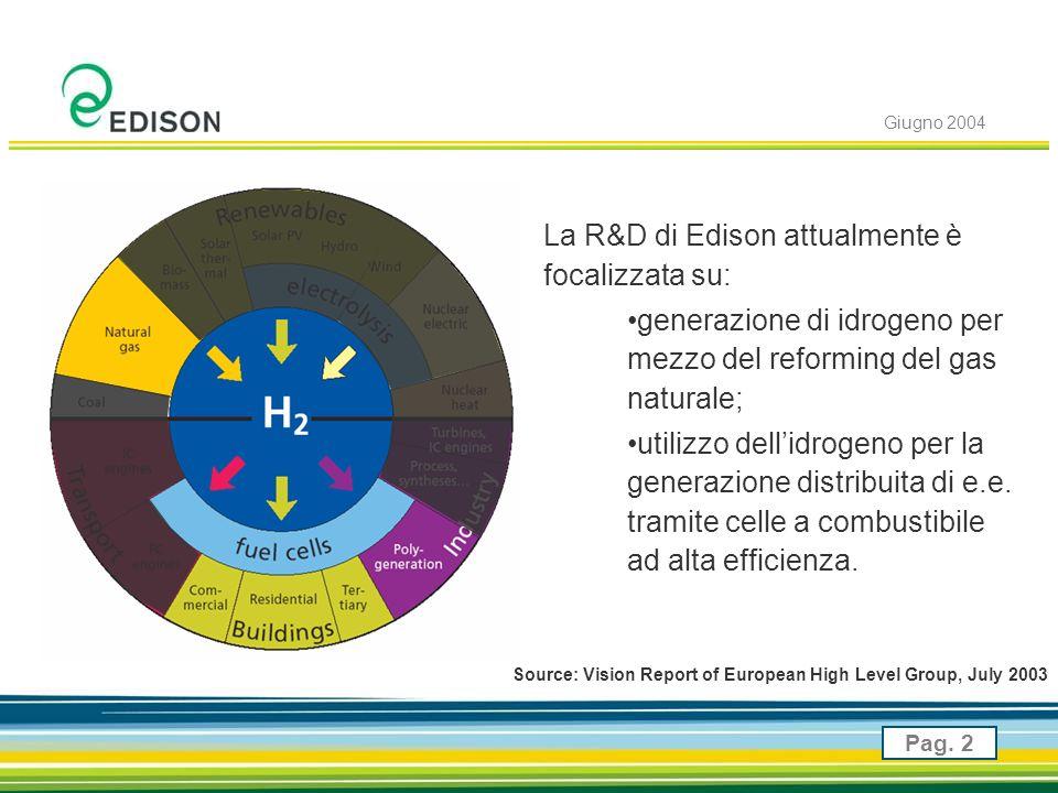 Pag. 2 Per una utility energetica tutte le aree sono potenzialmente di interesse, pur con un peso relativo che deve tenere conto anche delle particola