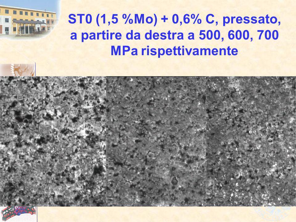 ST0 (1,5 %Mo) + 0,6% C, pressato, a partire da destra a 500, 600, 700 MPa rispettivamente
