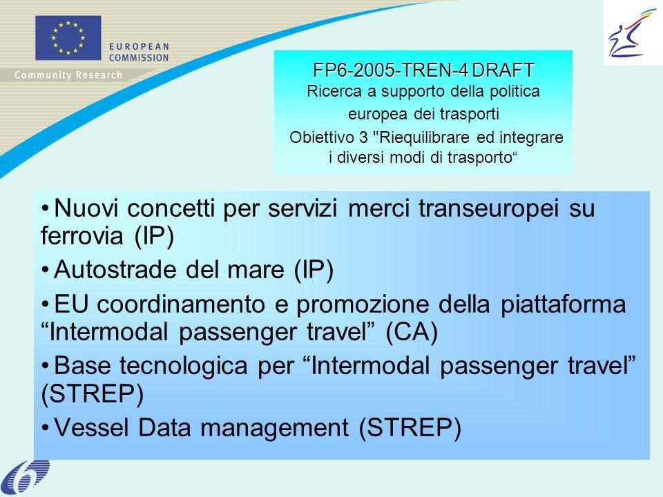 FP6-2005-TREN-4 DRAFT FP6-2005-TREN-4 DRAFT Ricerca a supporto della politica europea dei trasporti Obiettivo 3 Riequilibrare ed integrare i diversi modi di trasporto Nuovi concetti per servizi merci transeuropei su ferrovia (IP) Autostrade del mare (IP) EU coordinamento e promozione della piattaformaIntermodal passenger travel (CA) Base tecnologica per Intermodal passenger travel (STREP) Vessel Data management (STREP)