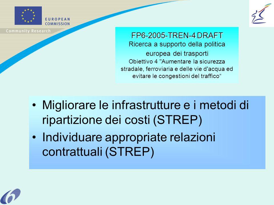 FP6-2005-TREN-4 DRAFT FP6-2005-TREN-4 DRAFT Ricerca a supporto della politica europea dei trasporti Obiettivo 4 Aumentare la sicurezza stradale, ferroviaria e delle vie d acqua ed evitare le congestioni del traffico Migliorare le infrastrutture e i metodi di ripartizione dei costi (STREP) Individuare appropriate relazioni contrattuali (STREP)