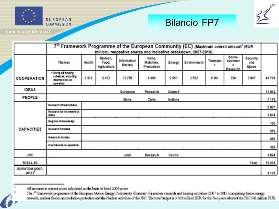 Bilancio FP7