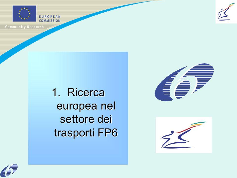 1.Ricerca europea nel settore dei trasporti FP6
