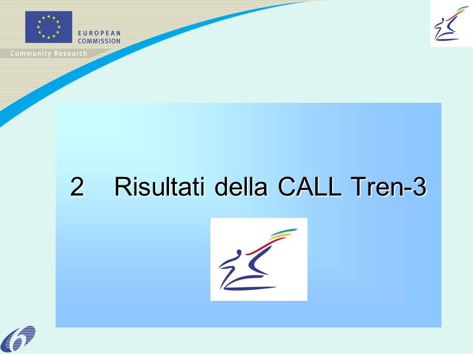 2 Risultati della CALL Tren-3