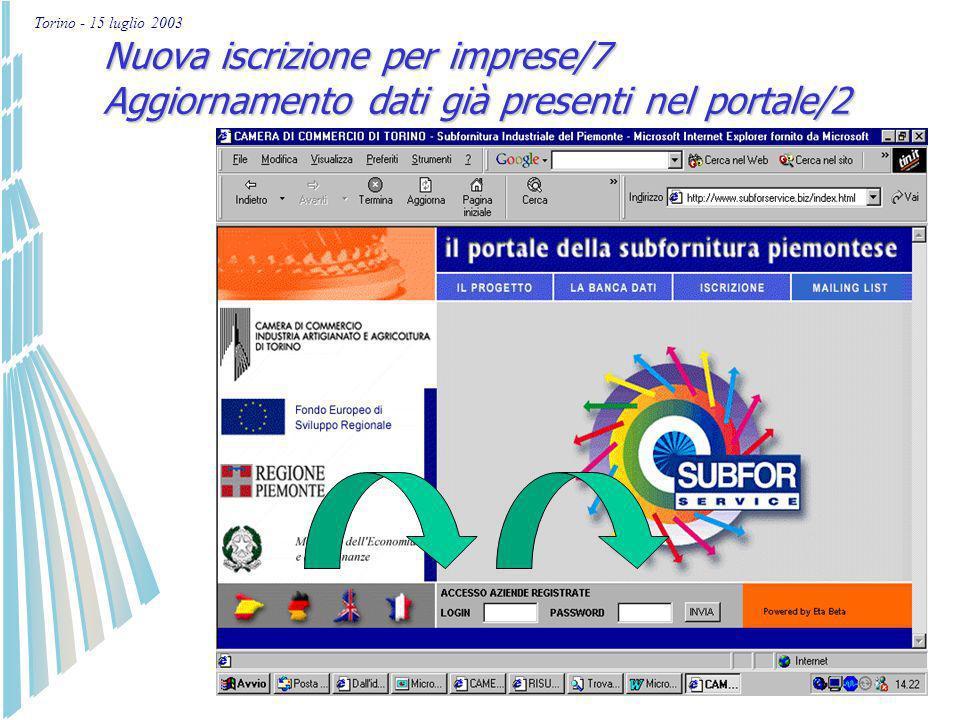 Torino - 15 luglio 2003 Nuova iscrizione per imprese/6 Aggiornamento dati già presenti nel portale/1 Fase finale di nuova iscrizione e/o accesso delle imprese dotate di login e password per laggiornamento dei dati presenti
