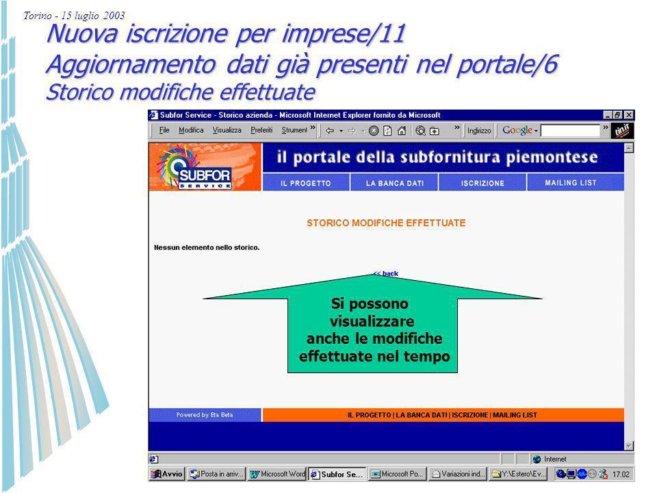 Torino - 15 luglio 2003 Nuova iscrizione per imprese/10 Aggiornamento dati già presenti nel portale/5 Compilazione-modifica del questionario La banca