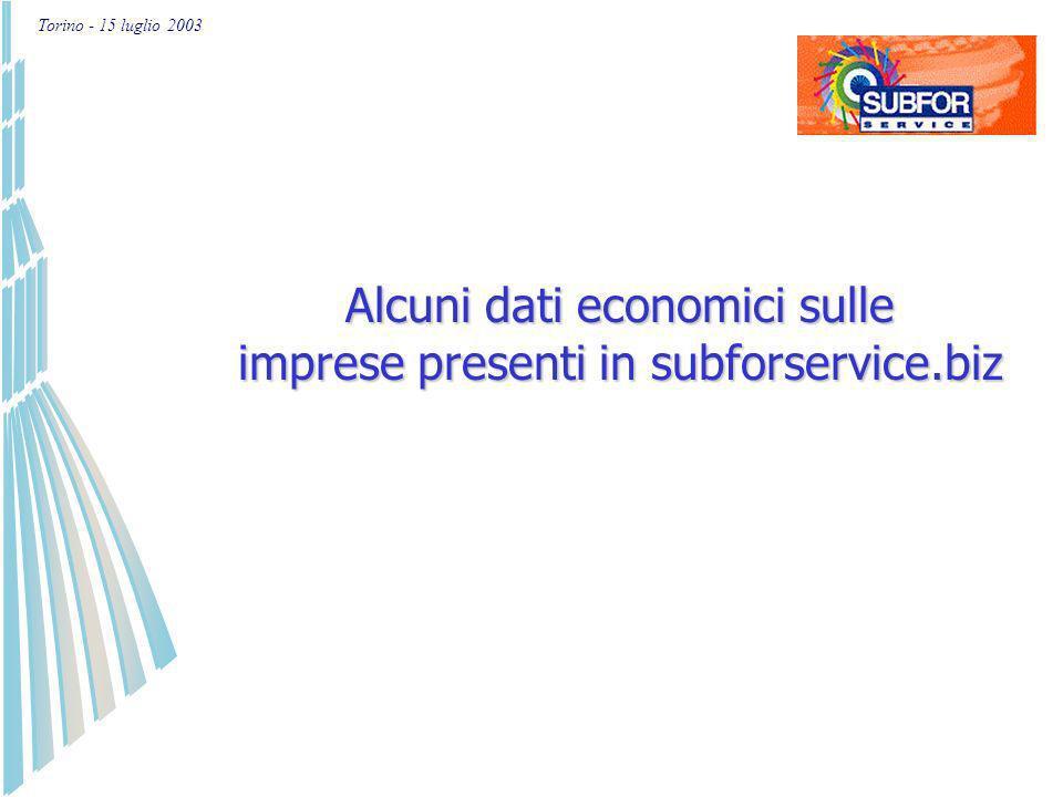 Torino - 15 luglio 2003 Iscrizione a mailing list/2 Compilare campi obbligatori