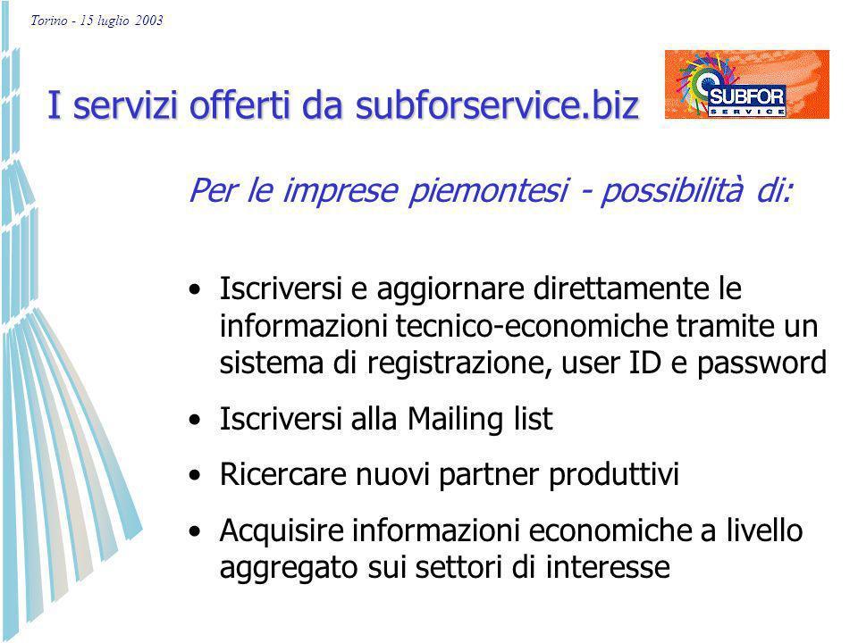 Torino - 15 luglio 2003 Le finalità di subforservice.biz Promuovere la subfornitura piemontese a livello nazionale ed internazionale, valorizzando cap