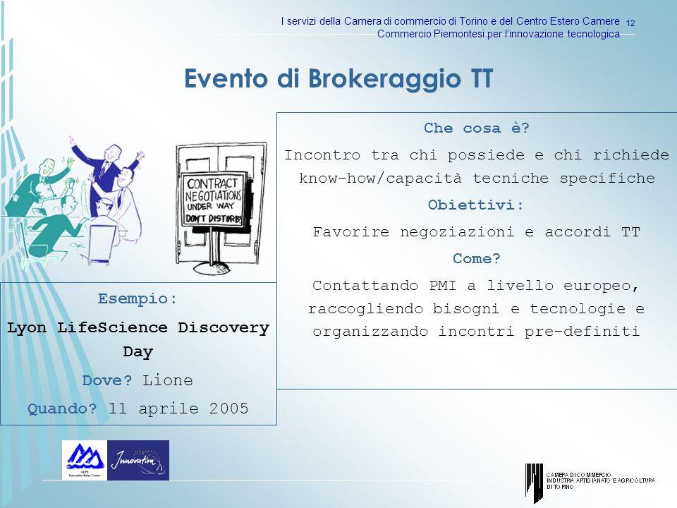 I servizi della Camera di commercio di Torino e del Centro Estero Camere Commercio Piemontesi per linnovazione tecnologica 12 Evento di Brokeraggio TT Che cosa è.