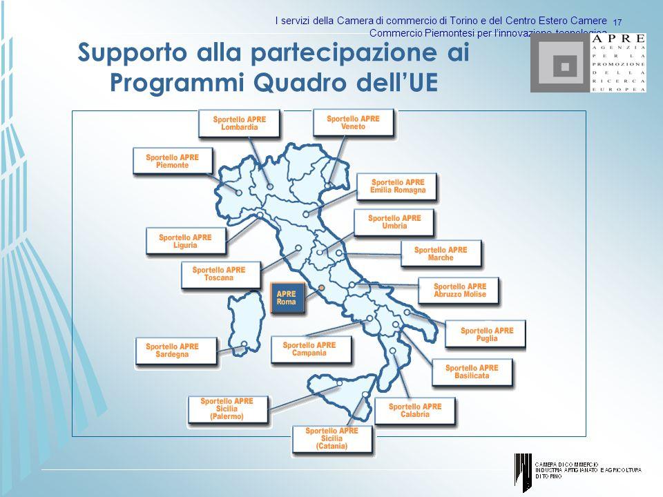 I servizi della Camera di commercio di Torino e del Centro Estero Camere Commercio Piemontesi per linnovazione tecnologica 17 Supporto alla partecipazione ai Programmi Quadro dellUE